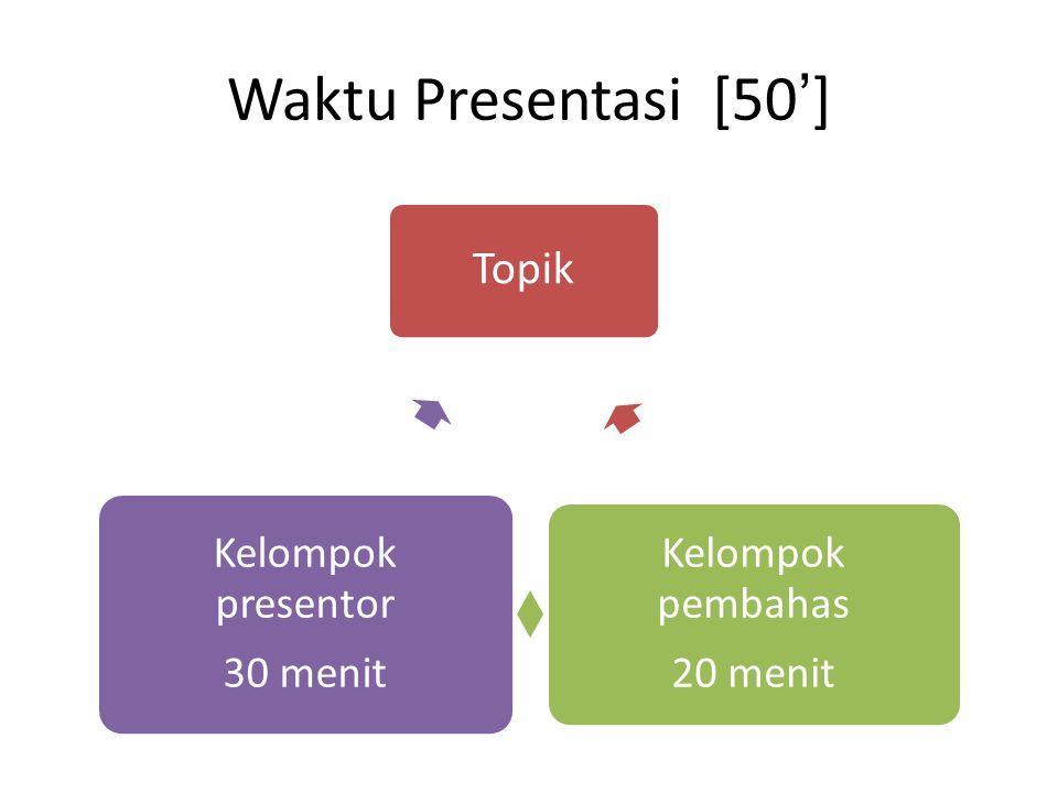 Waktu Presentasi [50'] Topik Kelompok pembahas 20 menit